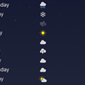 This weeklong Michigan forecast perfectly illustrates how batshit crazy our weather is