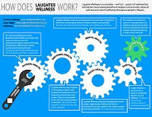 d5b657fa_laugh_time_-_how_does_laughter_wellness_work.jpg