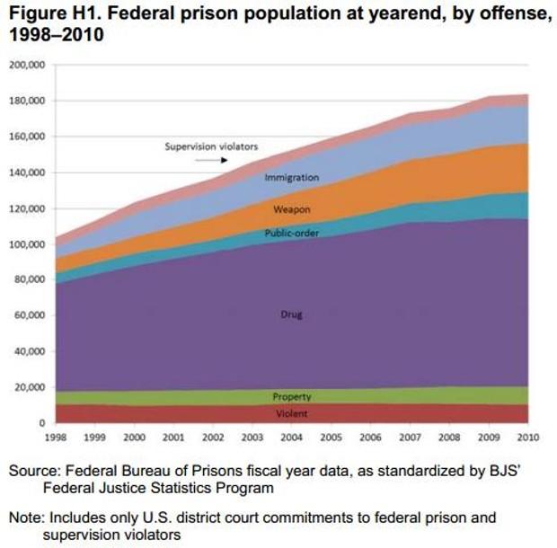federal-prison1.jpg