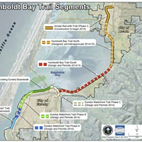 A Boost for the Bay Trail?