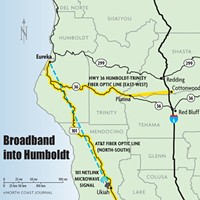 Broadband Into Humboldt