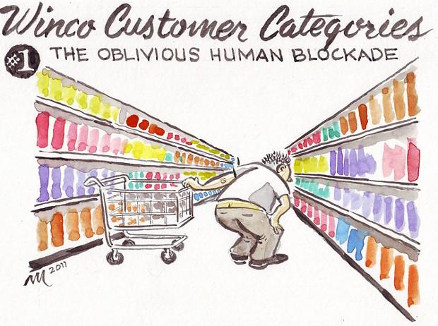 Winco Customer Categories