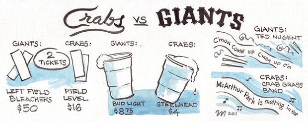 Crabs vs. Giants