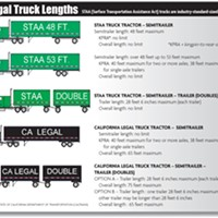Parting The Redwood Curtain Chart showing legal truck lengths in California.