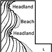 Lagoons and Beaches Diagram by Don Garlick.