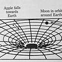 Gravity 101