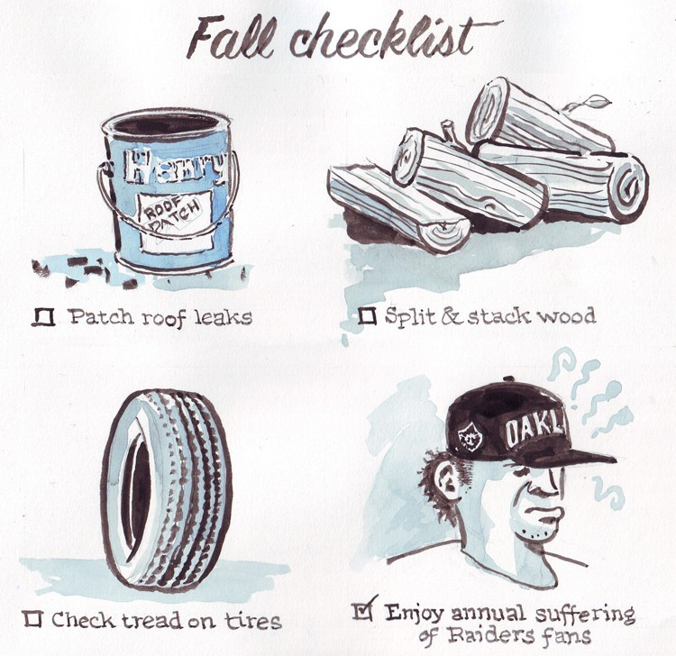 Fall Checklist - JOEL MIELKE