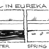 Four Seasons in Eureka