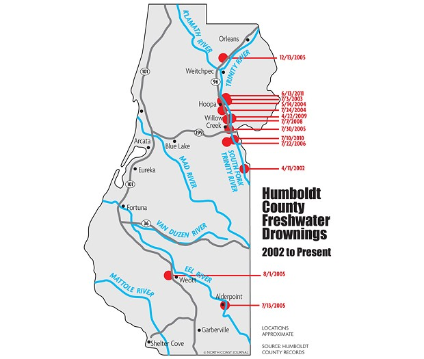 Humboldt County Freshwater Drownings - 2002 to Present