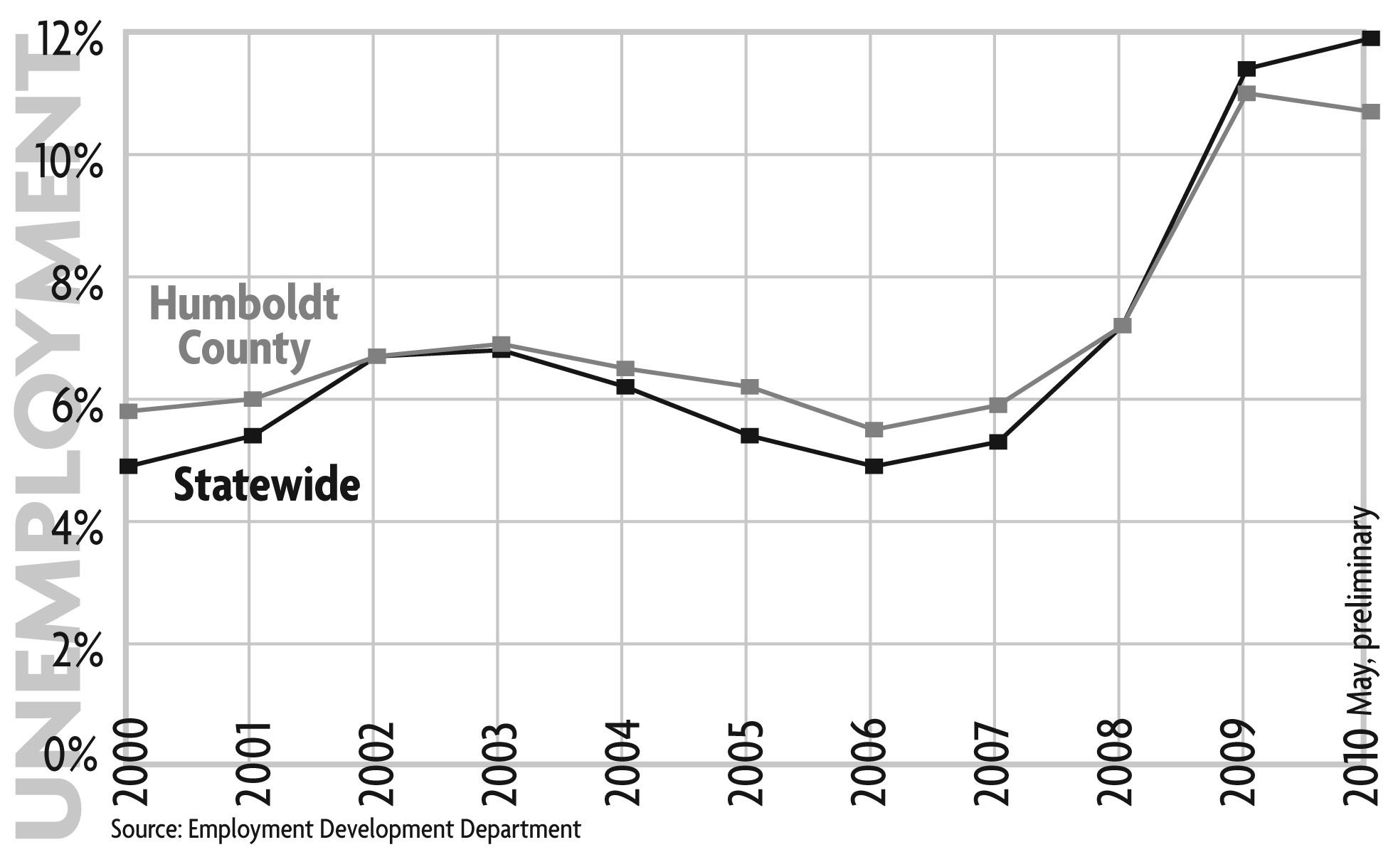 unemployment-graph-bw.jpg