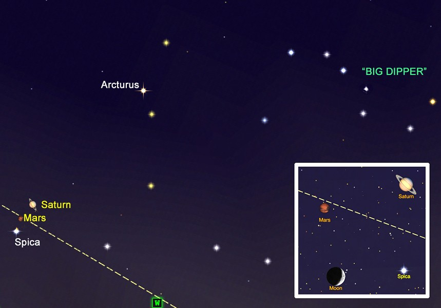 "Looking west after sunset on August 14th. Dashed line is the ecliptic (see text). The inset shows the situation a week later, August 21, with the moon now in the picture. - ILLUSTRATION BY BARRY EVANS USING ""NIGHT SKY"" IPAD APP."