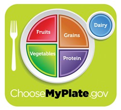 """HEALTH.USNEWS.COM/BEST-DIET - MyPlate is the United States Department of Agriculture's latest (in 111 years) nutrition guide. It replaced """"food pyramids"""" four years ago."""