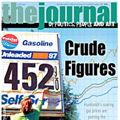 Crude Figures