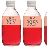 Soft Drinks, Obesity and Scientific Neutrality