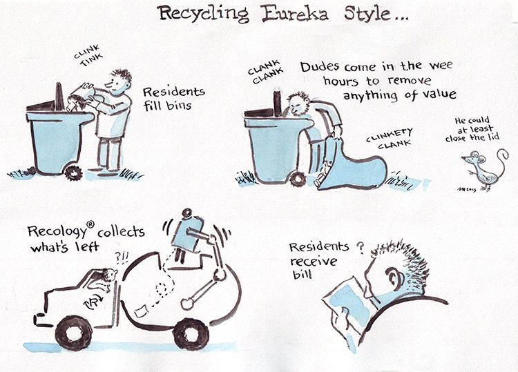 Recycling Eureka Style - JOEL MIELKE