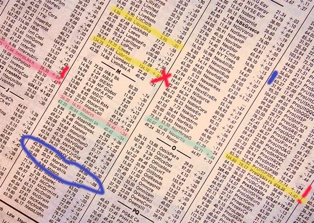 Standard and Poor's Indices Versus Active Funds scorecard -- SPIVA®