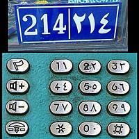 Numbers: Roman, East Arabic and Arabic