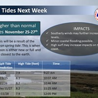 High Tides, Stormy Weather on Tap for Thanksgiving Week