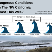 UPDATE: Possible Flooding at High Tide Today Due to High Surf