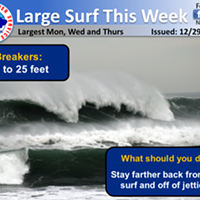 High Surf Warning This Week