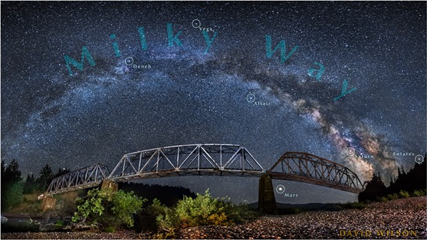 South Fork Bridge beneath an annotated panorama showing the planets Saturn and Mars, the latter large as it neared its close approach, as well as some of the notable stars along the Milky Way. - DAVID WILSON