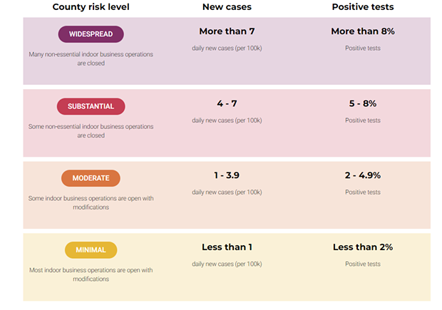 risk_levels_tiers.png