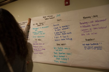 A long, large strip of paper covered with suggestions synthesized from the issues that got the most attention. - KYM KEMP