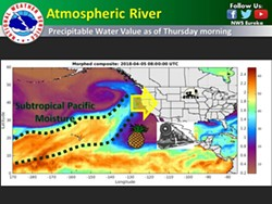 An atmospheric river is arriving. - NATIONAL WEATHER SERVICE