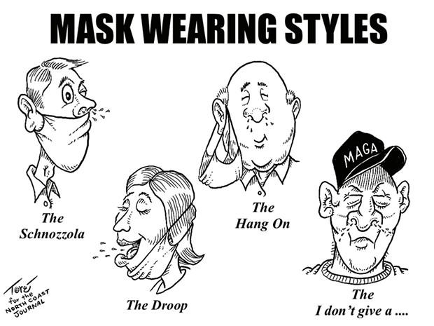 Mask Wearing Styles