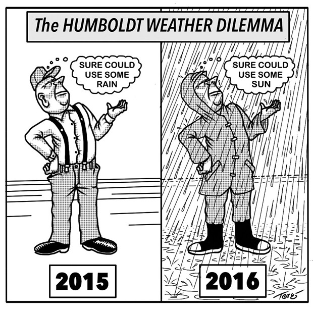 Humboldt Weather