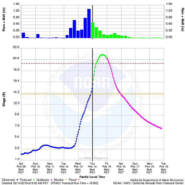 fernbridge_flood.png