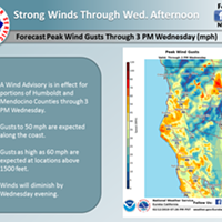 UPDATE: Wind Gusts Could Reach 50 MPH This Afternoon, Slide Closes 36