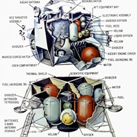 "Apollo's lunar lander ""Eagle,"" the most complicated vehicle ever built. Had the ascent engine failed, astronauts would have been stranded on the moon."
