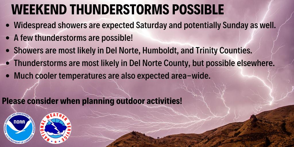 thunder_rain.png