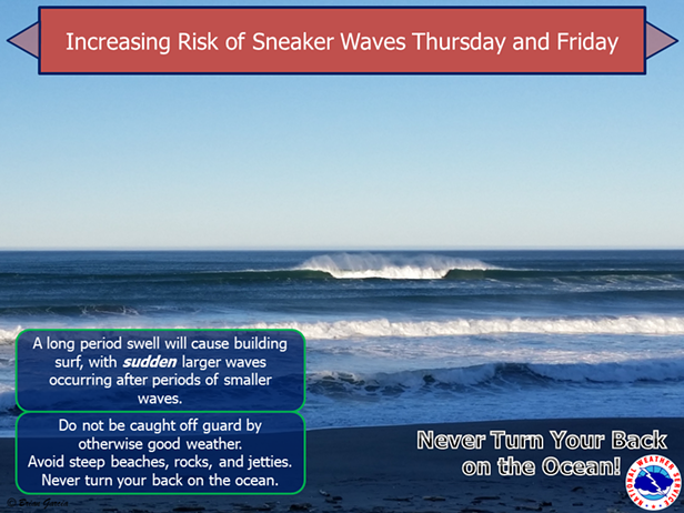 Sneaker Wave Threat Comes on Heels of Trinidad Rescue