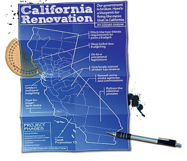 California Renovation