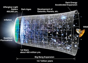 The Universe: Whodunnit?