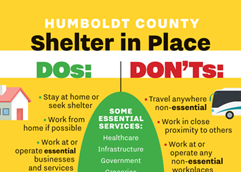 Shelter in Place Order is 'Law of the Land;' Here's What it Means