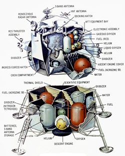 "NASA - Apollo's lunar lander ""Eagle,"" the most complicated vehicle ever built. Had the ascent engine failed, astronauts would have been stranded on the moon."