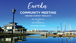 Eureka Community Meeting - Brand Survey Results - Uploaded by Emily Kirsch