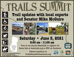 Trail Summit Flyer - Uploaded by Rowdy Prof