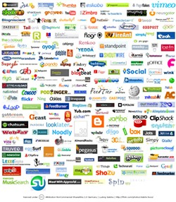 Web 2.0. Flickr user Stabilo Boss