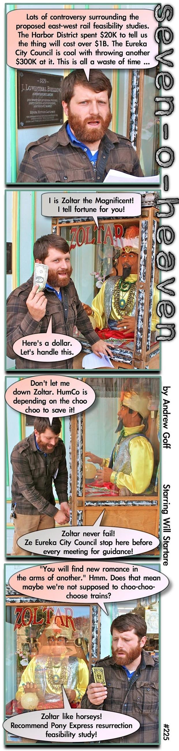 Zoltar Tells a Fortune