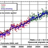 Humans are warming Earth