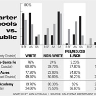 Colorblind: Are SLO County's charter schools diverse enough?