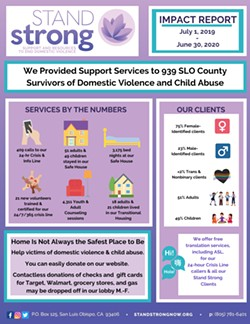NEEDING ASSISTANCE Stand Strong calls for community assistance with donations as it sees increases in domestic violence cases. - IMAGE COURTESY OF STAND STRONG
