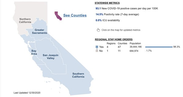 THE REGIONS A map shows the state of California's five regions, with four of them under stay-at-home orders, including the Southern California region that SLO County is part of. - SCREENSHOT FROM CALIFORNIA COVID-19 DASHBOARD
