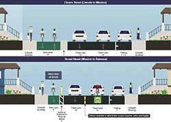 GOING GREEN SLO city is gearing up to start construction on its controversial Anholm bikeway (rendered) early next year. - FILE IMAGE COURTESY OF THE CITY OF SLO