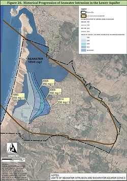 FROM BAY TO BASIN:  Seawater intrusion into the Los Osos water basin has accelerated five-fold since 2005; it's now at a rate of 250 feet per year. - IMAGE COURTESY OF LOCSD