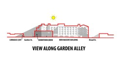 View along Garden Alley - ARTIST RENDERUNGS BY DAVID LEE